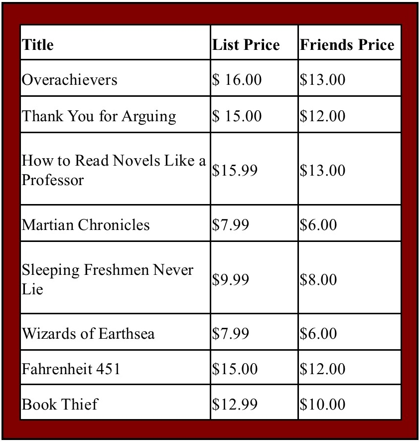 Book Price List